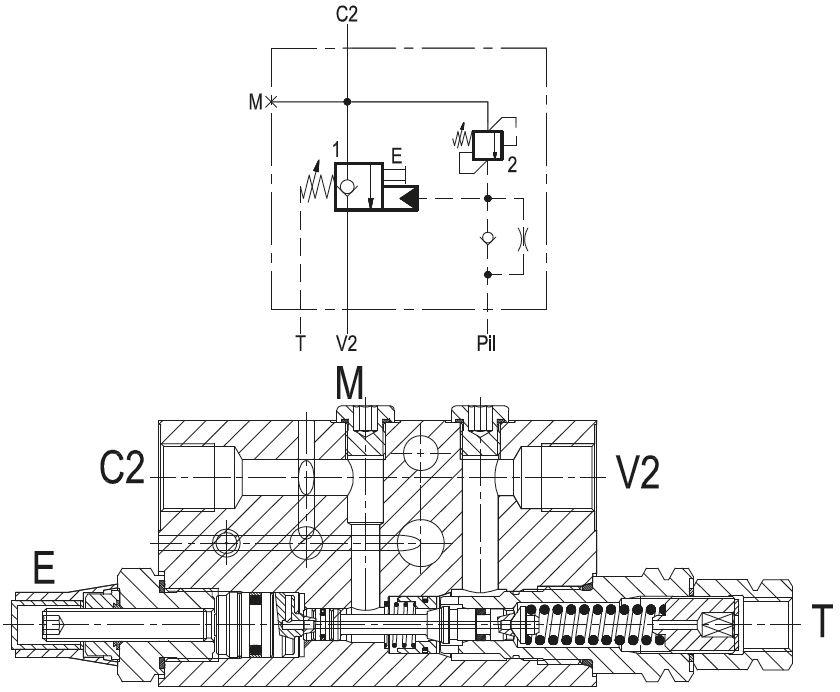 clapet  u00e0 pilotage basse pression hydraulique double c u00f4ne