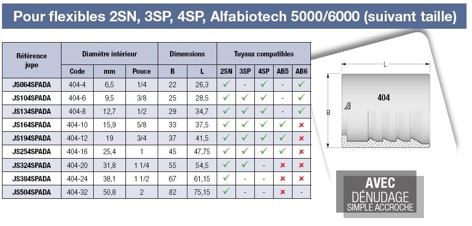 708e4ea017121c Jupes pour tuyaux et flexibles hydrauliques 4SP