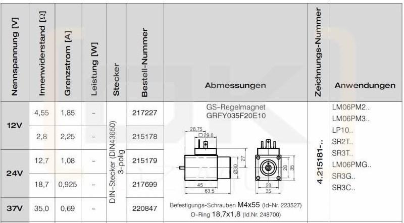 Achsschraube propulsion vague 40112