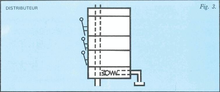 Schéma distributeur hydraulique
