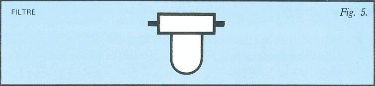 Schéma filtre hydraulique