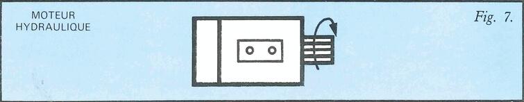 Schéma moteur hydraulique