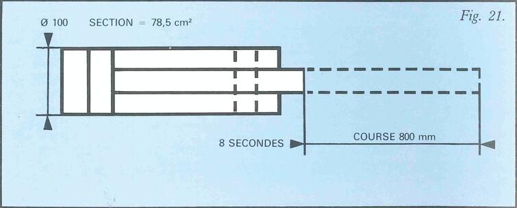 Exemple d'application du débit d'alimentation du vérin hydraulique
