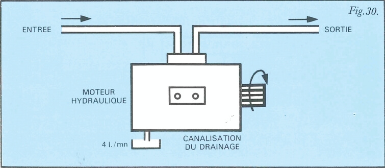 Rendement volumétrique du moteur