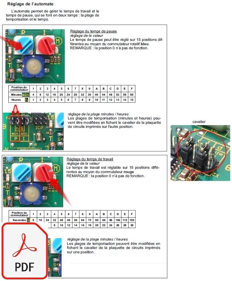 Réglage automate P203