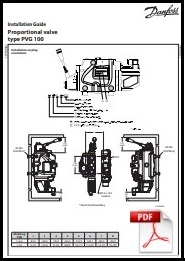 instalation guide PVG100