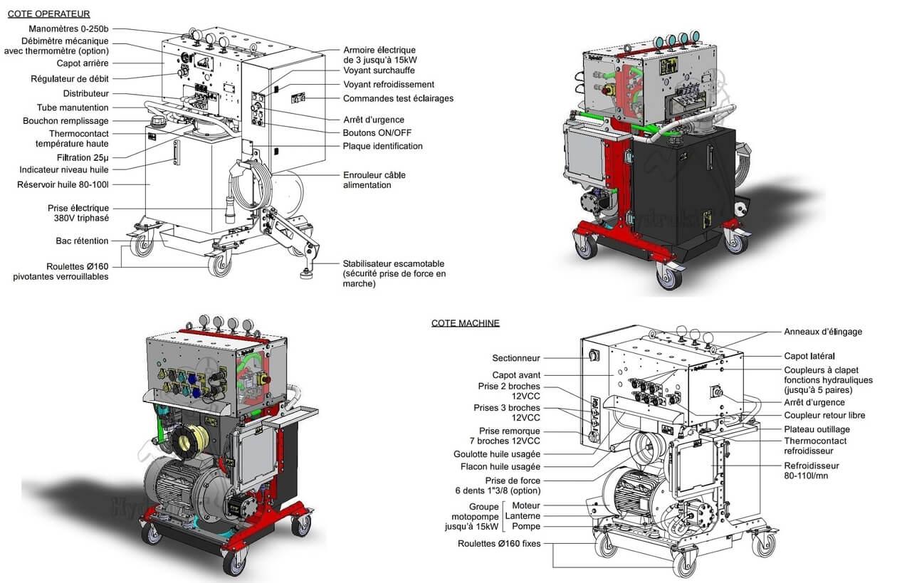 Centrale-hydraulique-essai-descriptif